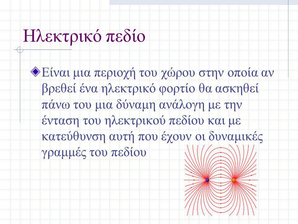 Ηλεκτρικό πεδίο Είναι μια περιοχή του χώρου στην οποία αν βρεθεί ένα ηλεκτρικό φορτίο θα ασκηθεί πάνω του μια δύναμη ανάλογη με την ένταση του ηλεκτρι
