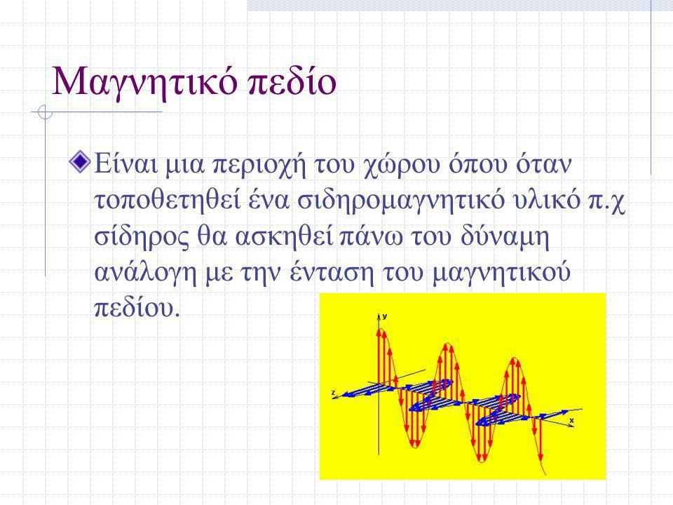 Μαγνητικό πεδίο Είναι μια περιοχή του χώρου όπου όταν τοποθετηθεί ένα σιδηρομαγνητικό υλικό π.χ σίδηρος θα ασκηθεί πάνω του δύναμη ανάλογη με την έντα