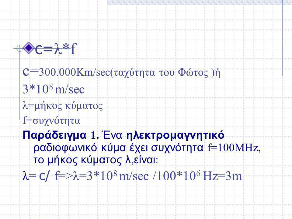 c= λ*f c= 300.000Km/sec(ταχύτητα του Φώτος )ή 3*10 8 m/sec λ=μήκος κύματος f=συχνότητα Παράδειγμα 1.