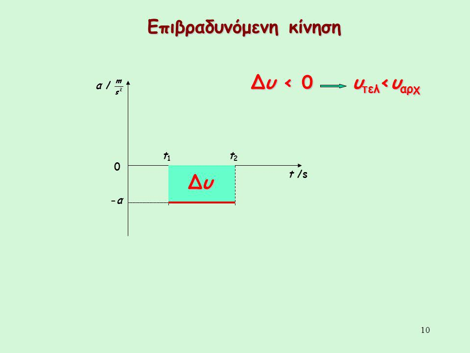 10 Επιβραδυνόμενη κίνηση α / t /s 0 t1t1 -α-α t2t2 Δυ < 0 υ τελ <υ αρχ ΔυΔυΔυΔυ