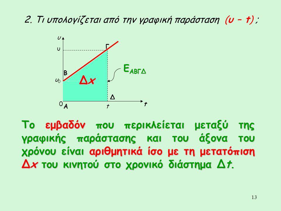 13 υ t0 υ0υ0 2. Τι υπολογίζεται από την γραφική παράσταση (υ – t) ; t υ Β Α Γ Δ Ε ΑΒΓΔ ΔxΔxΔxΔx Το εμβαδόν που περικλείεται μεταξύ της γραφικής παράστ