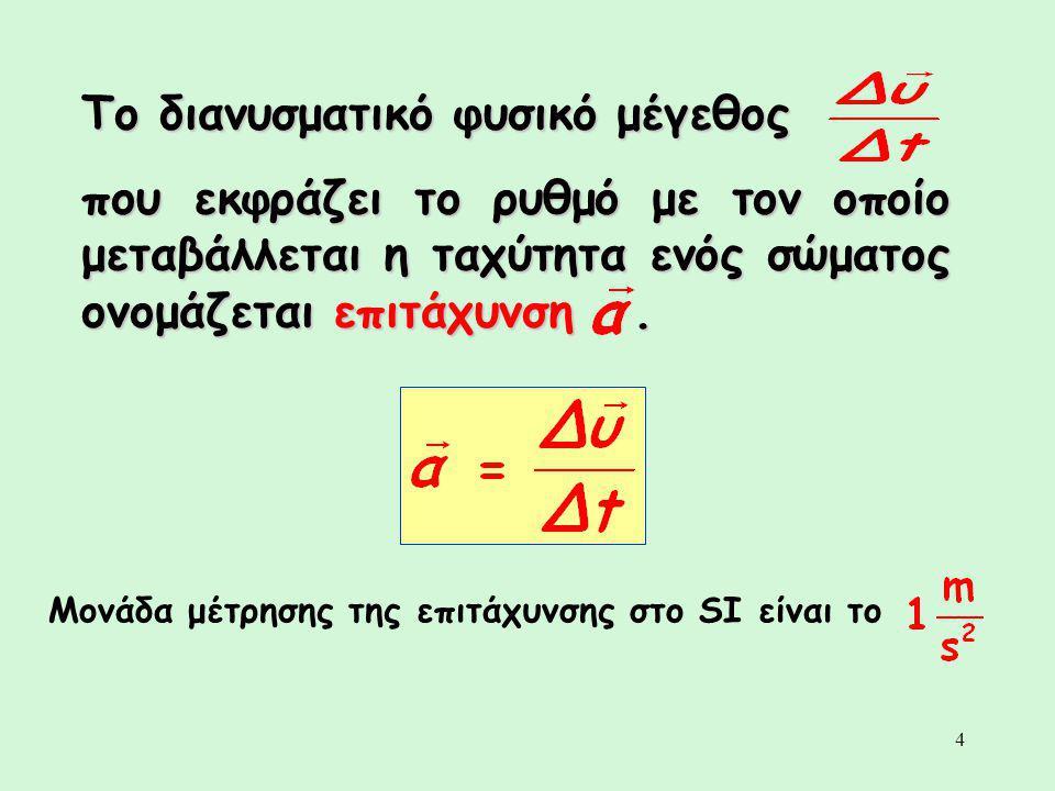 4 Το διανυσματικό φυσικό μέγεθος που εκφράζει το ρυθμό με τον οποίο μεταβάλλεται η ταχύτητα ενός σώματος ονομάζεται επιτάχυνση. Μονάδα μέτρησης της επ