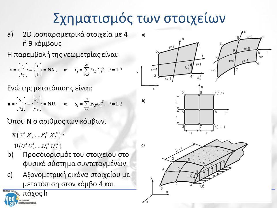 Σχηματισμός των στοιχείων a)2D ισοπαραμετρικά στοιχεία με 4 ή 9 κόμβους Η παρεμβολή της γεωμετρίας είναι: Ενώ της μετατόπισης είναι: Όπου Ν ο αριθμός