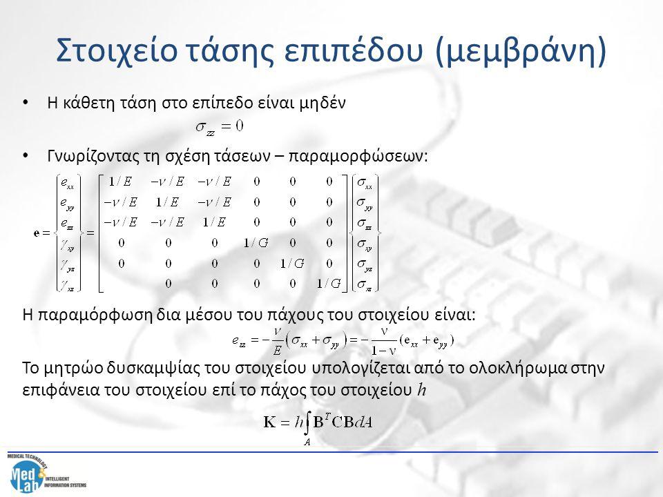 Στοιχείο τάσης επιπέδου (μεμβράνη) Η κάθετη τάση στο επίπεδο είναι μηδέν Γνωρίζοντας τη σχέση τάσεων – παραμορφώσεων: Η παραμόρφωση δια μέσου του πάχο