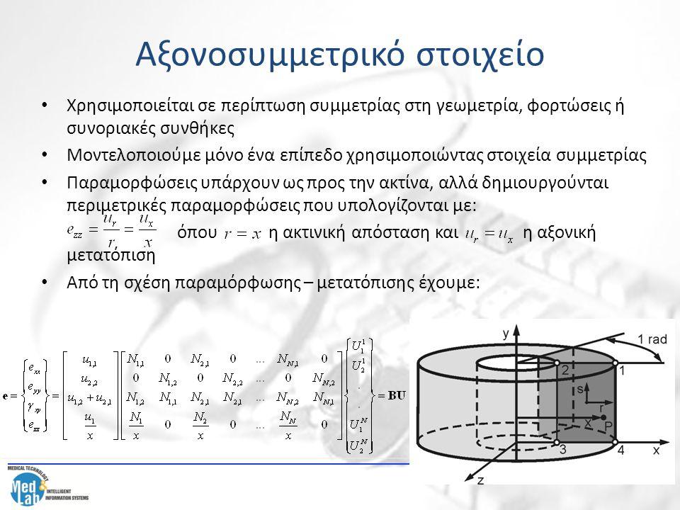 Αξονοσυμμετρικό στοιχείο Χρησιμοποιείται σε περίπτωση συμμετρίας στη γεωμετρία, φορτώσεις ή συνοριακές συνθήκες Μοντελοποιούμε μόνο ένα επίπεδο χρησιμ