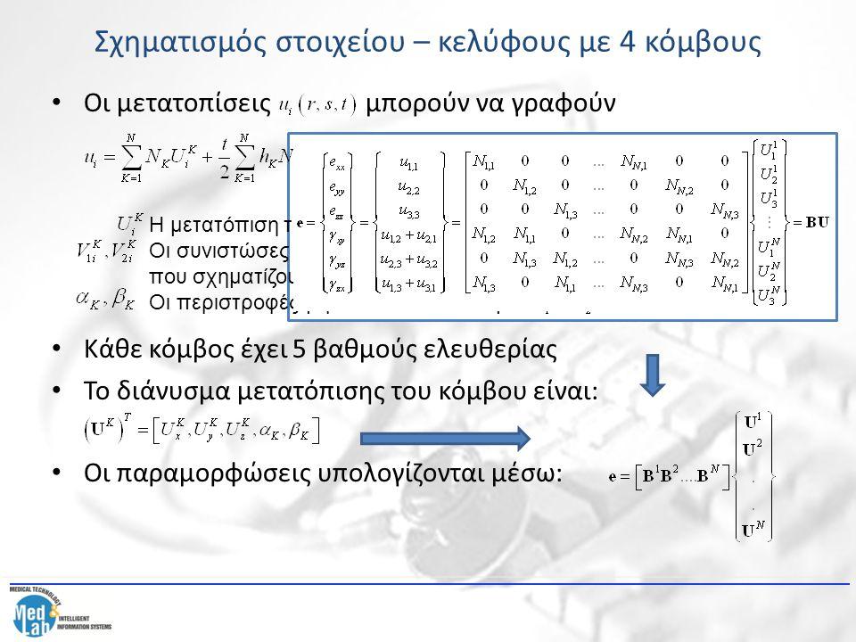 Σχηματισμός στοιχείου – κελύφους με 4 κόμβους Οι μετατοπίσεις μπορούν να γραφούν Κάθε κόμβος έχει 5 βαθμούς ελευθερίας Το διάνυσμα μετατόπισης του κόμ