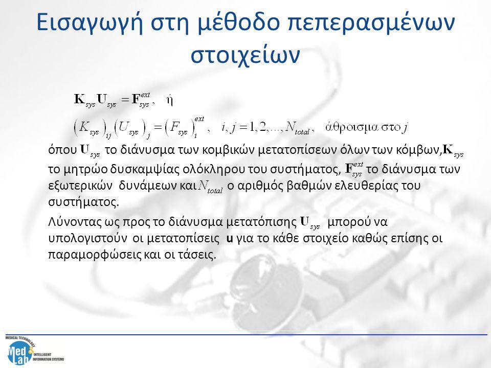 Εισαγωγή στη μέθοδο πεπερασμένων στοιχείων όπου το διάνυσμα των κομβικών μετατοπίσεων όλων των κόμβων, το μητρώο δυσκαμψίας ολόκληρου του συστήματος,