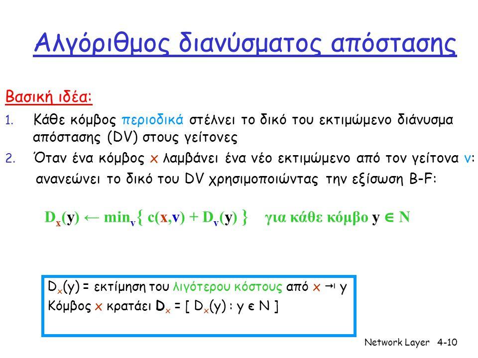 Network Layer4-10 Αλγόριθμος διανύσματος απόστασης Βασική ιδέα: 1. Κάθε κόμβος περιοδικά στέλνει το δικό του εκτιμώμενο διάνυσμα απόστασης (DV) στους