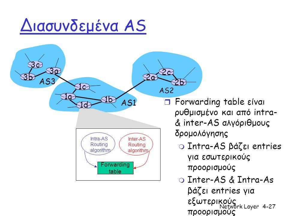 Network Layer4-27 3b 1d 3a 1c 2a AS3 AS1 AS2 1a 2c 2b 1b Intra-AS Routing algorithm Inter-AS Routing algorithm Forwarding table 3c Διασυνδεμένα AS r Forwarding table είναι ρυθμισμένο και από intra- & inter-AS αλγόριθμους δρομολόγησης m Intra-AS βάζει entries για εσωτερικούς προορισμούς m Inter-AS & Intra-As βάζει entries για εξωτερικούς προορισμούς