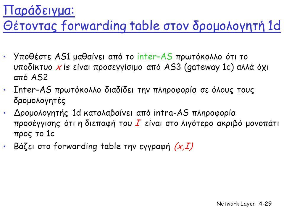 Network Layer4-29 Παράδειγμα: Θέτοντας forwarding table στον δρομολογητή 1d Υποθέστε AS1 μαθαίνει από το inter-AS πρωτόκολλο ότι το υποδίκτυο x is είναι προσεγγίσιμο από AS3 (gateway 1c) αλλά όχι από AS2 Inter-AS πρωτόκολλο διαδίδει την πληροφορία σε όλους τους δρομολογητές Δρομολογητής 1d καταλαβαίνει από intra-AS πληροφορία προσέγγισης ότι η διεπαφή του I είναι στο λιγότερο ακριβό μονοπάτι προς το 1c Βάζει στο forwarding table την εγγραφή (x,I)