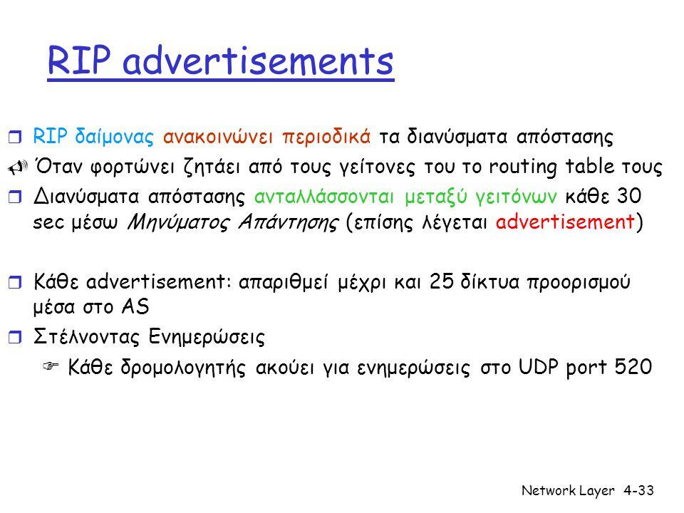 Network Layer4-33 RIP advertisements r RIP δαίμονας ανακοινώνει περιοδικά τα διανύσματα απόστασης  Όταν φορτώνει ζητάει από τους γείτονες του το routing table τους r Διανύσματα απόστασης ανταλλάσσονται μεταξύ γειτόνων κάθε 30 sec μέσω Μηνύματος Απάντησης (επίσης λέγεται advertisement) r Κάθε advertisement: απαριθμεί μέχρι και 25 δίκτυα προορισμού μέσα στο AS r Στέλνοντας Ενημερώσεις  Κάθε δρομολογητής ακούει για ενημερώσεις στο UDP port 520