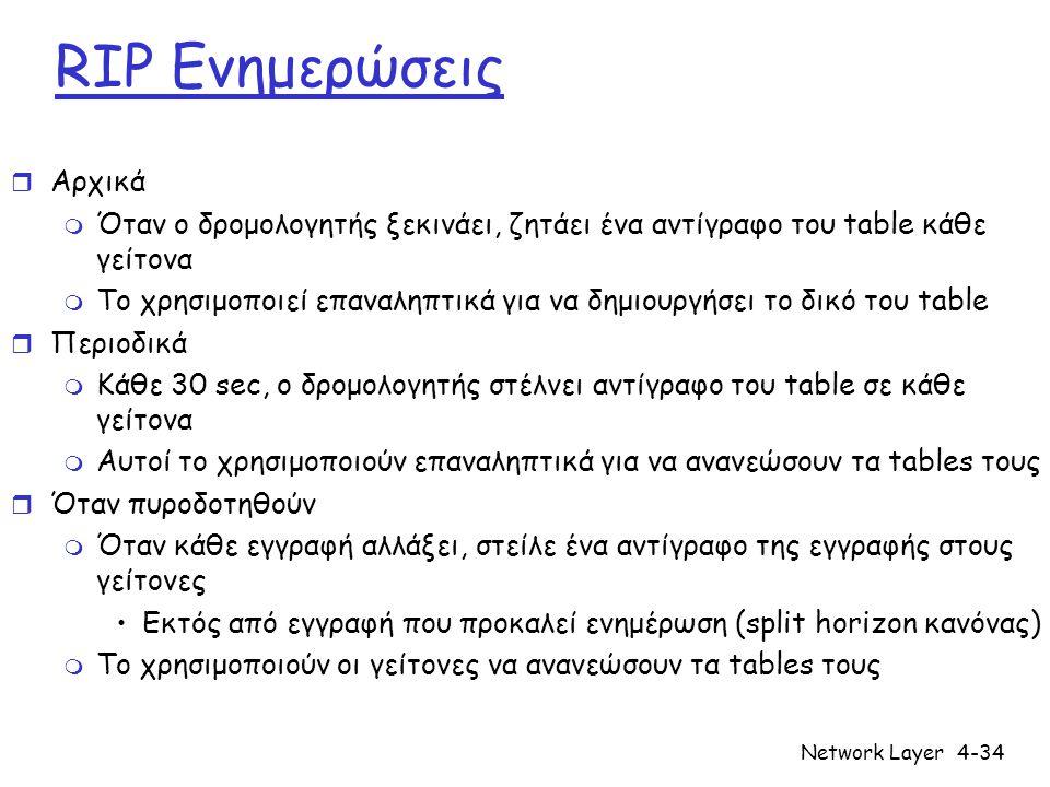Network Layer4-34 RIP Ενημερώσεις r Αρχικά m Όταν ο δρομολογητής ξεκινάει, ζητάει ένα αντίγραφο του table κάθε γείτονα m Το χρησιμοποιεί επαναληπτικά για να δημιουργήσει το δικό του table r Περιοδικά m Κάθε 30 sec, ο δρομολογητής στέλνει αντίγραφο του table σε κάθε γείτονα m Αυτοί το χρησιμοποιούν επαναληπτικά για να ανανεώσουν τα tables τους r Όταν πυροδοτηθούν m Όταν κάθε εγγραφή αλλάξει, στείλε ένα αντίγραφο της εγγραφής στους γείτονες Εκτός από εγγραφή που προκαλεί ενημέρωση (split horizon κανόνας) m Το χρησιμοποιούν οι γείτονες να ανανεώσουν τα tables τους