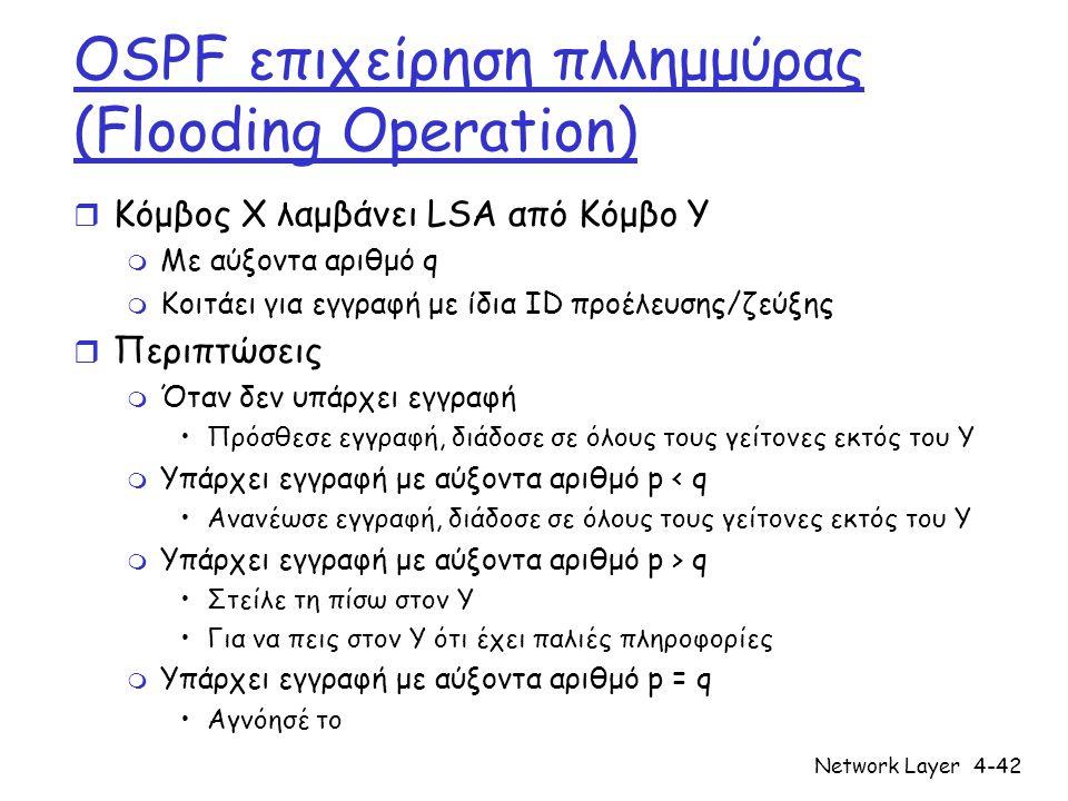 Network Layer4-42 OSPF επιχείρηση πλλημμύρας (Flooding Operation) r Κόμβος X λαμβάνει LSA από Κόμβο Y m Με αύξοντα αριθμό q m Κοιτάει για εγγραφή με ί