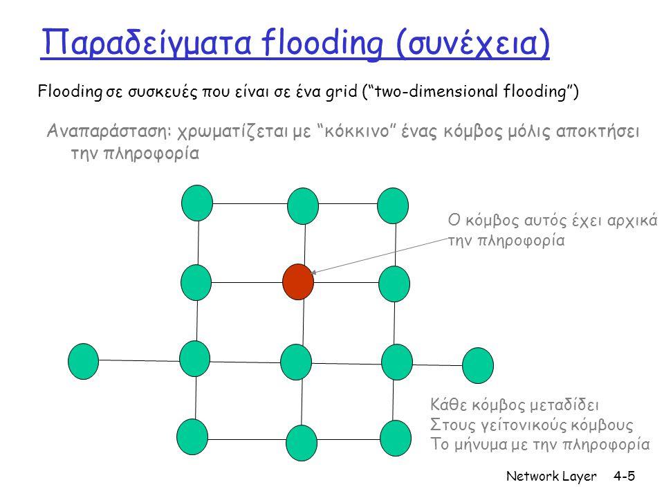 Network Layer4-5 Παραδείγματα flooding (συνέχεια) Αναπαράσταση: χρωματίζεται με κόκκινο ένας κόμβος μόλις αποκτήσει την πληροφορία Flooding σε συσκευές που είναι σε ένα grid ( two-dimensional flooding ) Ο κόμβος αυτός έχει αρχικά την πληροφορία Κάθε κόμβος μεταδίδει Στους γείτονικούς κόμβους Το μήνυμα με την πληροφορία