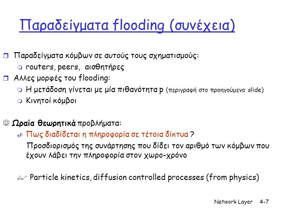 Network Layer4-7 Παραδείγματα flooding (συνέχεια) r Παραδείγματα κόμβων σε αυτούς τους σχηματισμούς: m routers, peers, αισθητήρες r Αλλες μορφές του flooding: m Η μετάδοση γίνεται με μία πιθανότητα p (περιγραφή στο προηγούμενο slide) m Κινητοί κόμβοι Ωραία θεωρητικά προβλήματα:  Πως διαδίδεται η πληροφορία σε τέτοια δίκτυα .