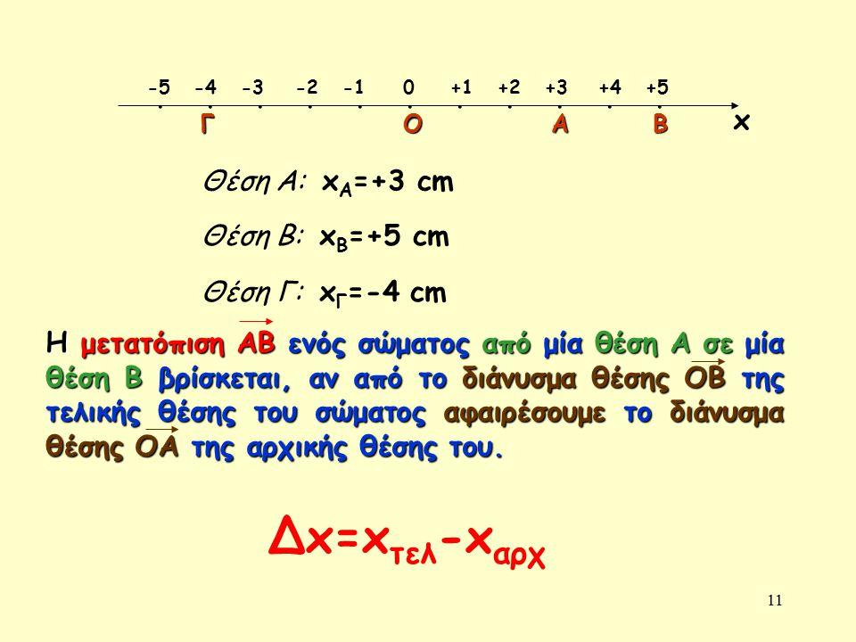 11........... 0+1+2+3+5+4-2-3-4-5 ΟΒΑΓ Θέση Α: x A =+3 cm Θέση Β: x B =+5 cm Θέση Γ: x Γ =-4 cm x Η μετατόπιση ΑΒ ενός σώματος από μία θέση Α σε μία θ
