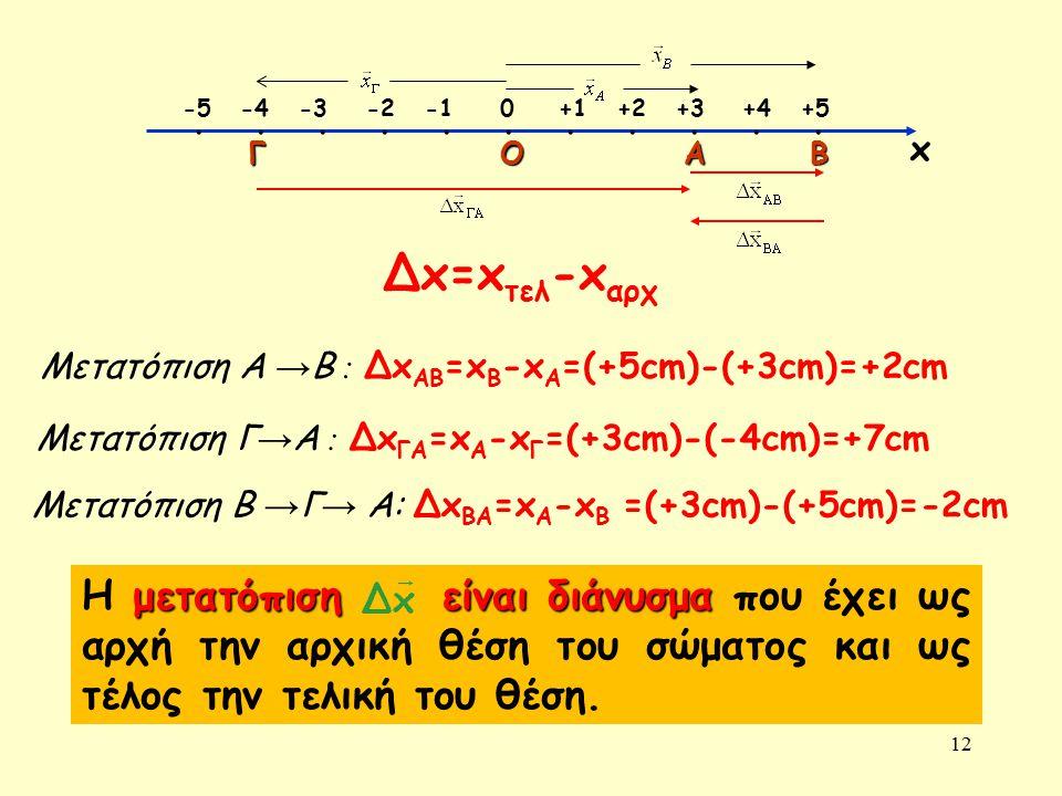 12........... 0+1+2+3+5+4-2-3-4-5 ΟΒΑΓ x Μετατόπιση Α → Β : Δx ΑΒ =x Β -x Α =(+5cm)-(+3cm)=+2cm Μετατόπιση Β → Γ → Α: Δx BΑ =x Α -x B =(+3cm)-(+5cm)=-