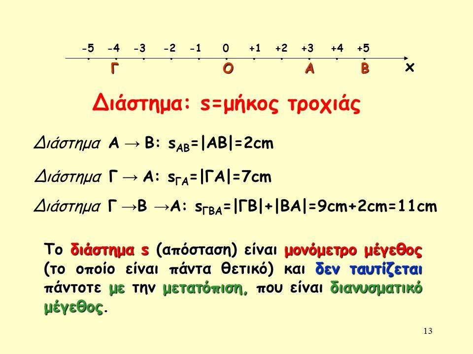 13........... 0+1+2+3+5+4-2-3-4-5 ΟΒΑΓ x Διάστημα Α → Β: s AB =|ΑΒ|=2cm Διάστημα Γ → Α: s ΓA =|ΓΑ|=7cm Διάστημα Γ → Β → Α: s ΓΒΑ =|ΓΒ|+|ΒΑ|=9cm+2cm=11