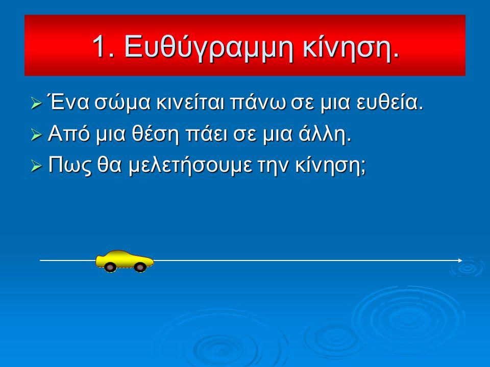  Ποια μορφή θα έπαιρναν οι εξισώσεις αν Το κινητό Β δεν πλησίαζε προς το Α αλλά απομακρύνονταν από αυτό; Το κινητό Β δεν πλησίαζε προς το Α αλλά απομακρύνονταν από αυτό; Το αυτοκίνητο Α αργούσε να ξεκινήσει κατά 5s σχετικά με το Β; Το αυτοκίνητο Α αργούσε να ξεκινήσει κατά 5s σχετικά με το Β; 12.