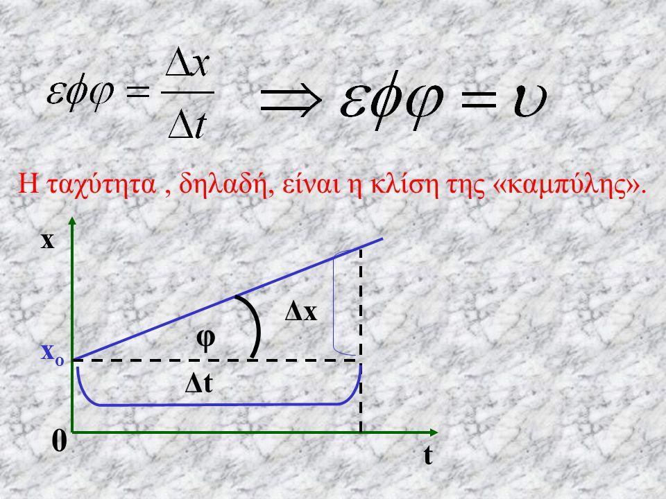 xoxo 0 tx x xοxο ΔxΔx