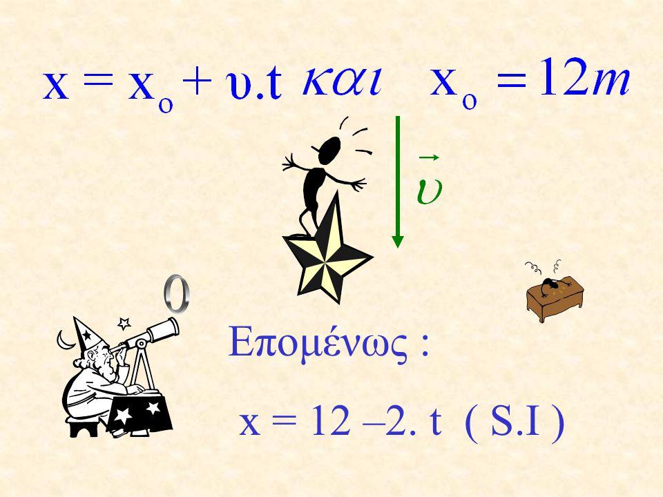 Να γραφεί η εξίσωση θέσης ενός κινητού που την στιγμή μηδέν βρίσκεται 12 m πάνω από τον παρατηρητή και πλησιάζει με ταχύτητα