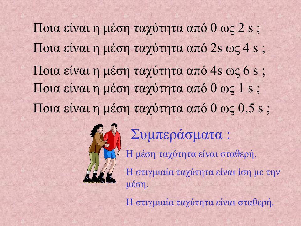 Επομένως : x = 8.t ( S.I )