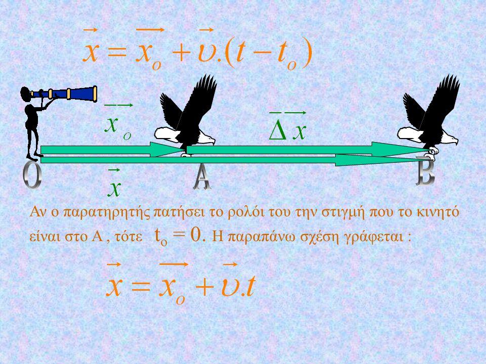 Αν ο παρατηρητής πατήσει το ρολόι του την στιγμή που το κινητό είναι στο Α, τότε t o = 0.