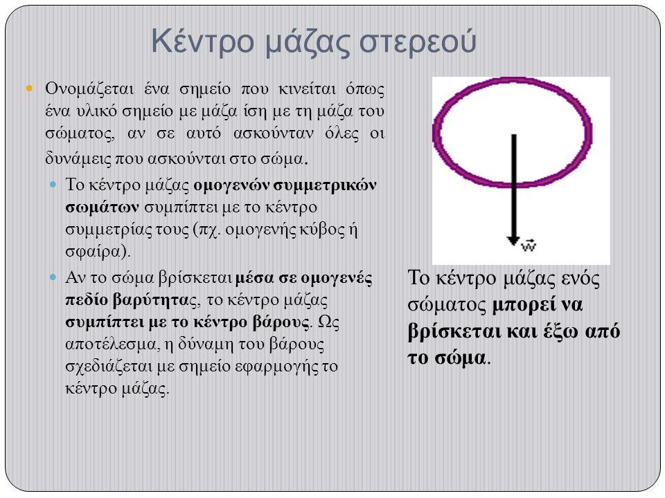 Κέντρο μάζας στερεού Ονομάζεται ένα σημείο που κινείται όπως ένα υλικό σημείο με μάζα ίση με τη μάζα του σώματος, αν σε αυτό ασκούνταν όλες οι δυνάμει