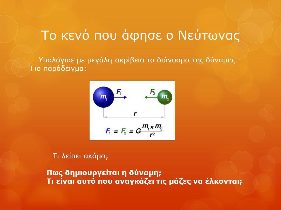 Το κενό που άφησε ο Νεύτωνας Γιατί δύο ετερόσημα ηλεκτρικά φορτία έλκονται; Γιατί δύο ομόσημα ηλεκτρικά φορτία απωθούνται; Δεύτερο παράδειγμα: Παρακαλώ συμπληρώστε το πρώτο θέμα του φύλλου εργασίας.
