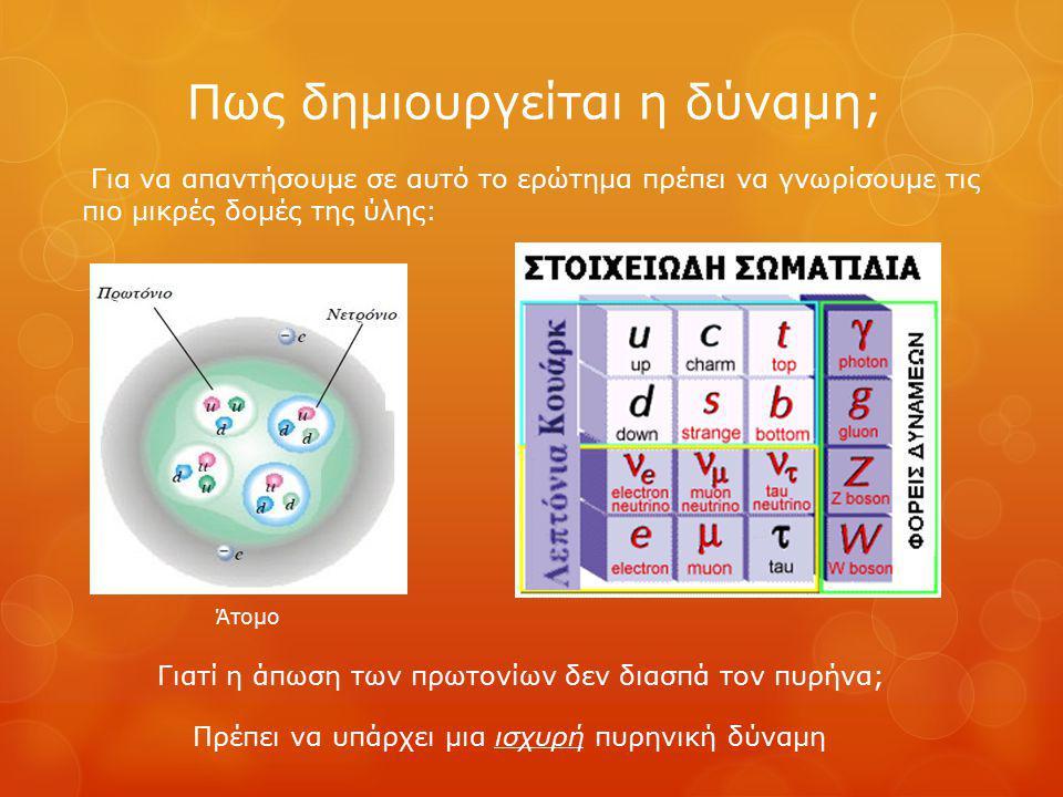 Πως δημιουργείται η δύναμη; Για να απαντήσουμε σε αυτό το ερώτημα πρέπει να γνωρίσουμε τις πιο μικρές δομές της ύλης: Άτομο Γιατί η άπωση των πρωτονίων δεν διασπά τον πυρήνα; Πρέπει να υπάρχει μια ισχυρή πυρηνική δύναμη