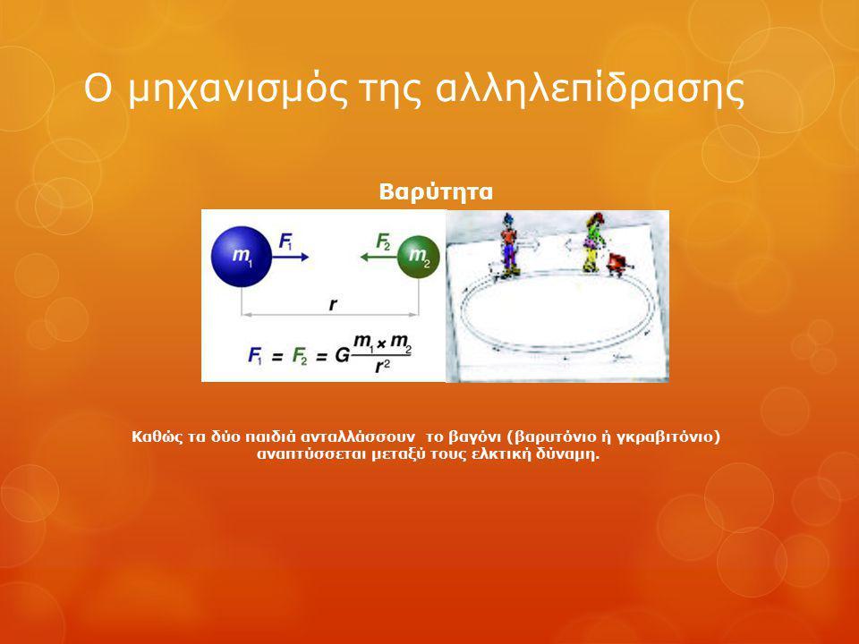 Ο μηχανισμός της αλληλεπίδρασης Καθώς τα δύο παιδιά ανταλλάσσουν το βαγόνι (βαρυτόνιο ή γκραβιτόνιο) αναπτύσσεται μεταξύ τους ελκτική δύναμη.