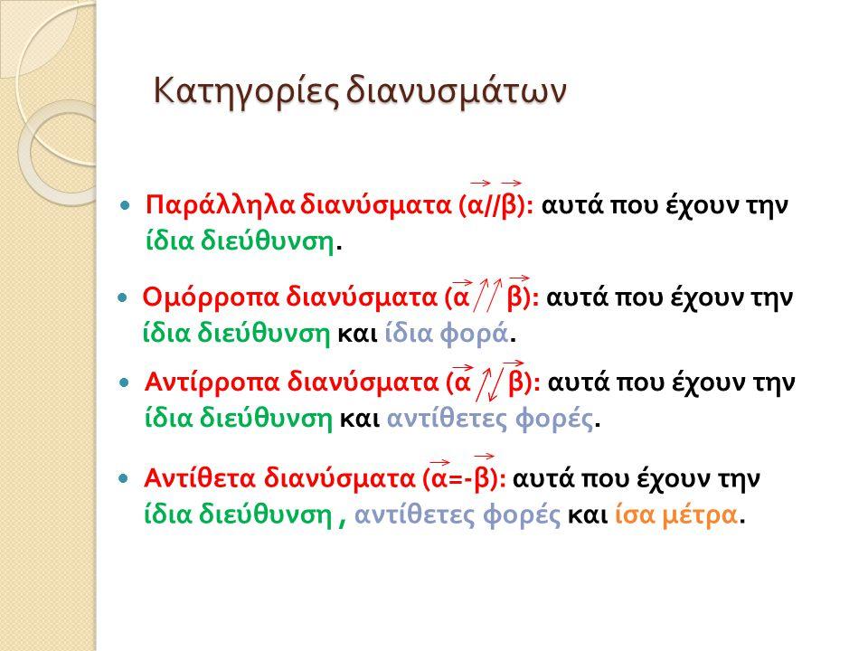 Ομόρροπα διανύσματα (α β): αυτά που έχουν την ίδια διεύθυνση και ίδια φορά. Κατηγορίες διανυσμάτων Αντίθετα διανύσματα ( α =- β ): αυτά που έχουν την