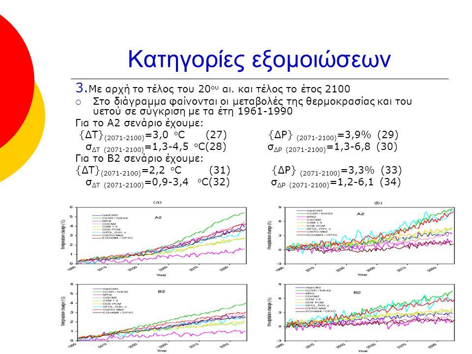 Κατηγορίες εξομοιώσεων 3. Με αρχή το τέλος του 20 ου αι. και τέλος το έτος 2100  Στο διάγραμμα φαίνονται οι μεταβολές της θερμοκρασίας και του υετού