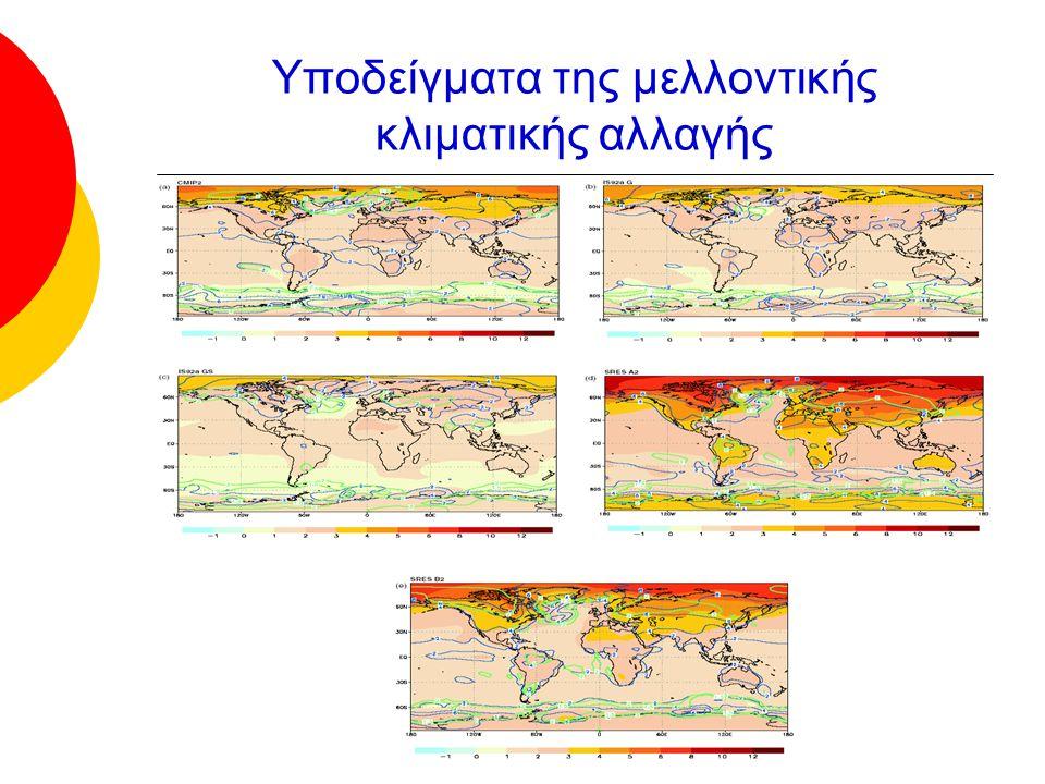 Υποδείγματα της μελλοντικής κλιματικής αλλαγής