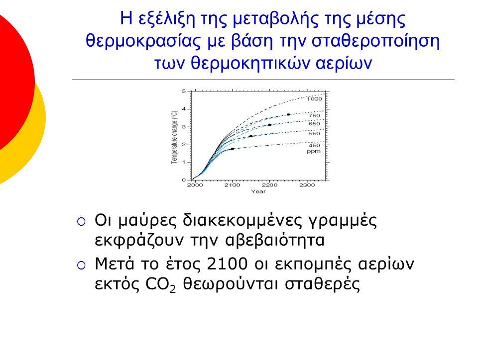 Η εξέλιξη της μεταβολής της μέσης θερμοκρασίας με βάση την σταθεροποίηση των θερμοκηπικών αερίων  Οι μαύρες διακεκομμένες γραμμές εκφράζουν την αβεβα
