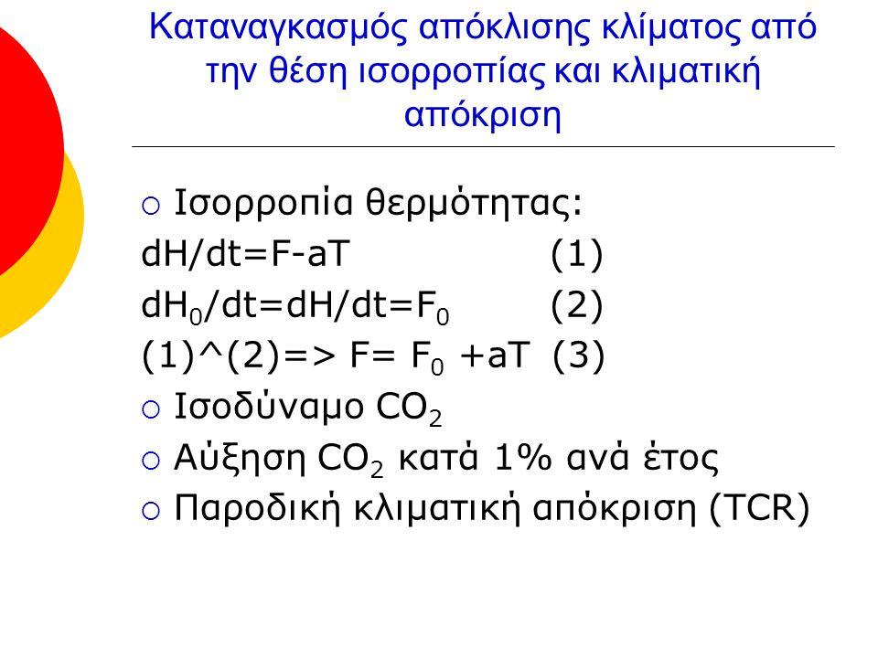 Καταναγκασμός απόκλισης κλίματος από την θέση ισορροπίας και κλιματική απόκριση  Ισορροπία θερμότητας: dH/dt=F-aT (1) dH 0 /dt=dH/dt=F 0 (2) (1)^(2)=> F= F 0 +aT (3)  Ισοδύναμο CO 2  Αύξηση CO 2 κατά 1% ανά έτος  Παροδική κλιματική απόκριση (TCR)