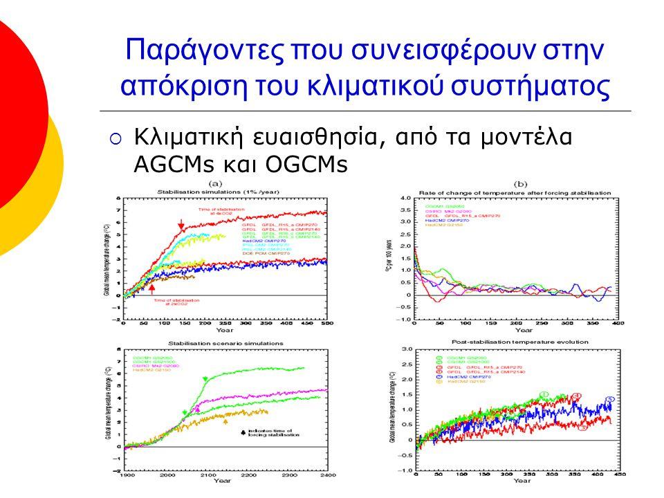 Παράγοντες που συνεισφέρουν στην απόκριση του κλιματικού συστήματος  Κλιματική ευαισθησία, από τα μοντέλα AGCMs και OGCMs