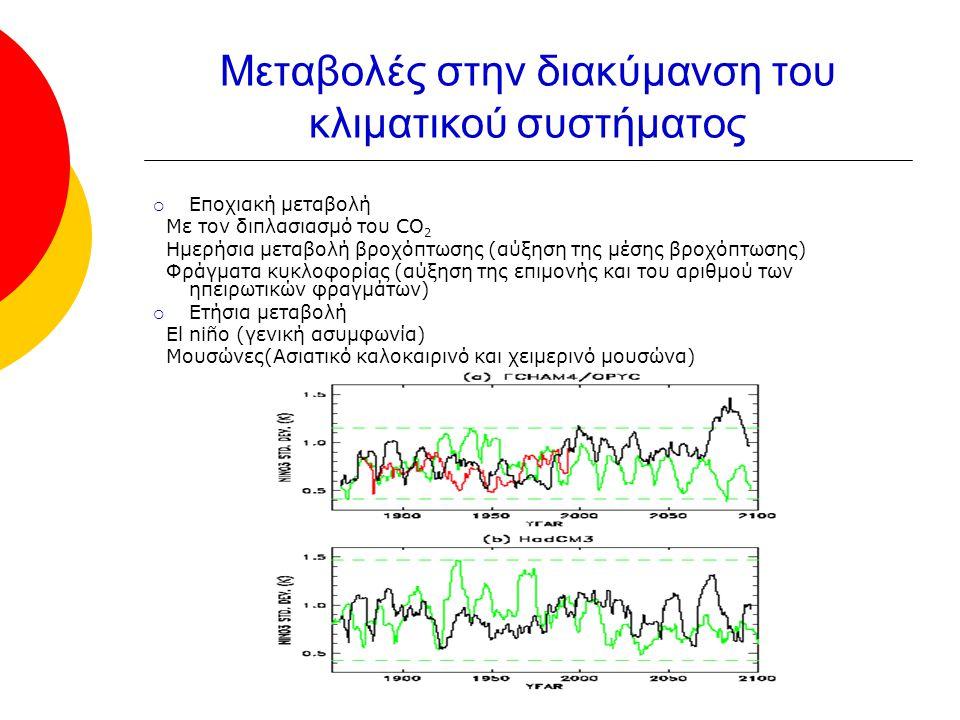 Μεταβολές στην διακύμανση του κλιματικού συστήματος  Εποχιακή μεταβολή Με τον διπλασιασμό του CO 2 Ημερήσια μεταβολή βροχόπτωσης (αύξηση της μέσης βροχόπτωσης) Φράγματα κυκλοφορίας (αύξηση της επιμονής και του αριθμού των ηπειρωτικών φραγμάτων)  Ετήσια μεταβολή El niño (γενική ασυμφωνία) Μουσώνες(Ασιατικό καλοκαιρινό και χειμερινό μουσώνα)
