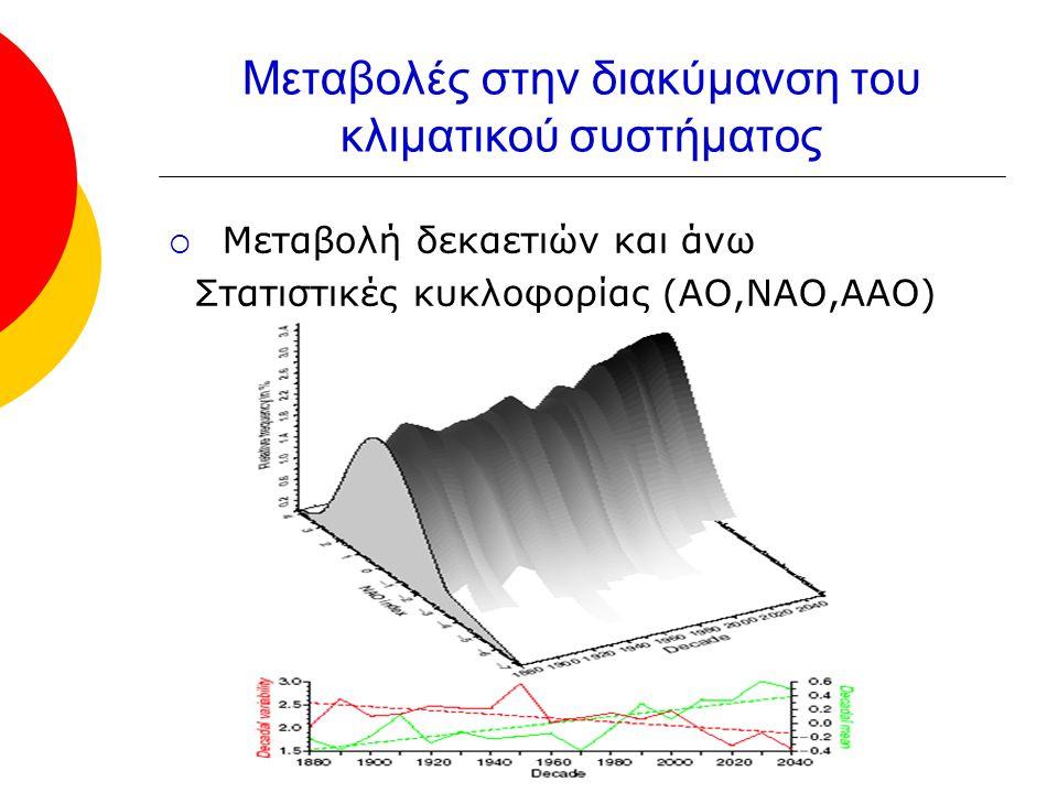 Μεταβολές στην διακύμανση του κλιματικού συστήματος  Μεταβολή δεκαετιών και άνω Στατιστικές κυκλοφορίας (ΑΟ,ΝΑΟ,ΑΑΟ)
