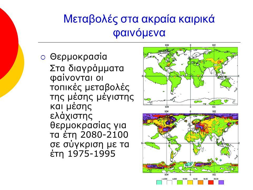 Μεταβολές στα ακραία καιρικά φαινόμενα  Θερμοκρασία Στα διαγράμματα φαίνονται οι τοπικές μεταβολές της μέσης μέγιστης και μέσης ελάχιστης θερμοκρασίας για τα έτη 2080-2100 σε σύγκριση με τα έτη 1975-1995