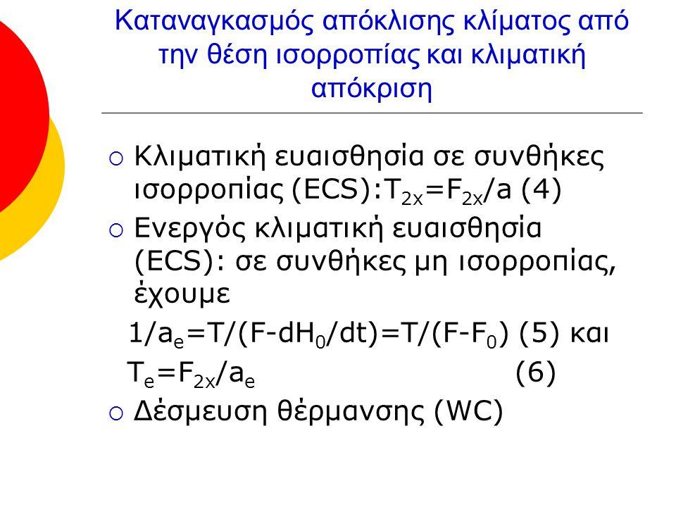 Καταναγκασμός απόκλισης κλίματος από την θέση ισορροπίας και κλιματική απόκριση  Κλιματική ευαισθησία σε συνθήκες ισορροπίας (ECS):Τ 2x =F 2x /a (4)  Ενεργός κλιματική ευαισθησία (ECS): σε συνθήκες μη ισορροπίας, έχουμε 1/a e =T/(F-dH 0 /dt)=T/(F-F 0 ) (5) και T e =F 2x /a e (6)  Δέσμευση θέρμανσης (WC)