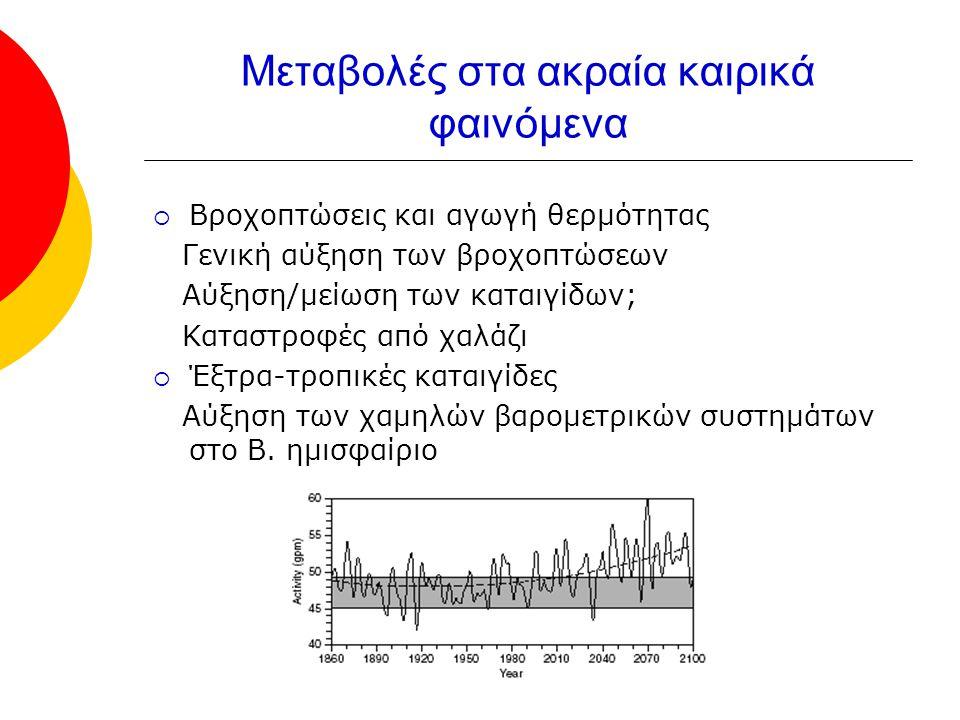 Μεταβολές στα ακραία καιρικά φαινόμενα  Βροχοπτώσεις και αγωγή θερμότητας Γενική αύξηση των βροχοπτώσεων Αύξηση/μείωση των καταιγίδων; Καταστροφές από χαλάζι  Έξτρα-τροπικές καταιγίδες Αύξηση των χαμηλών βαρομετρικών συστημάτων στο Β.