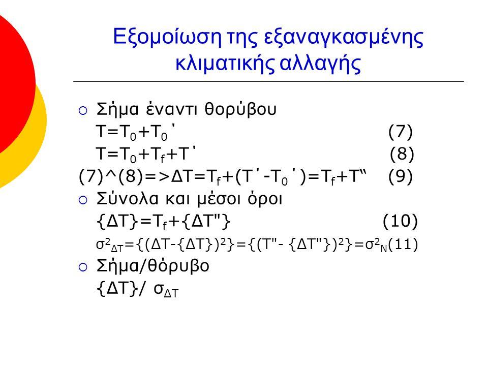 Εξομοίωση της εξαναγκασμένης κλιματικής αλλαγής  Σήμα έναντι θορύβου Τ=Τ 0 +Τ 0 ΄ (7) Τ=Τ 0 +Τ f +Τ΄ (8) (7)^(8)=>ΔΤ=Τ f +(Τ΄-Τ 0 ΄)=Τ f +Τ (9)  Σύνολα και μέσοι όροι {ΔΤ}=Τ f +{ΔΤ } (10) σ 2 ΔΤ ={(ΔΤ-{ΔΤ}) 2 }={(Τ - {ΔΤ }) 2 }=σ 2 Ν (11)  Σήμα/θόρυβο {ΔΤ}/ σ ΔΤ