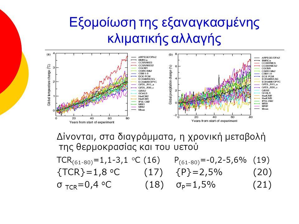 Εξομοίωση της εξαναγκασμένης κλιματικής αλλαγής Δίνονται, στα διαγράμματα, η χρονική μεταβολή της θερμοκρασίας και του υετού TCR (61-80) =1,1-3,1 o C (16) Ρ (61-80) =-0,2-5,6% (19) {TCR}=1,8 o C (17) {Ρ}=2,5% (20) σ TCR =0,4 o C (18) σ Ρ =1,5% (21)