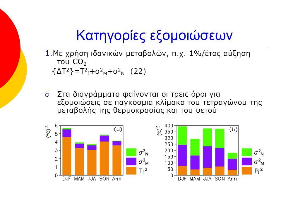 Κατηγορίες εξομοιώσεων 1. Με χρήση ιδανικών μεταβολών, π.χ. 1%/έτος αύξηση του CO 2 {ΔΤ 2 }=T 2 f +σ 2 Μ +σ 2 Ν (22)  Στα διαγράμματα φαίνονται οι τρ