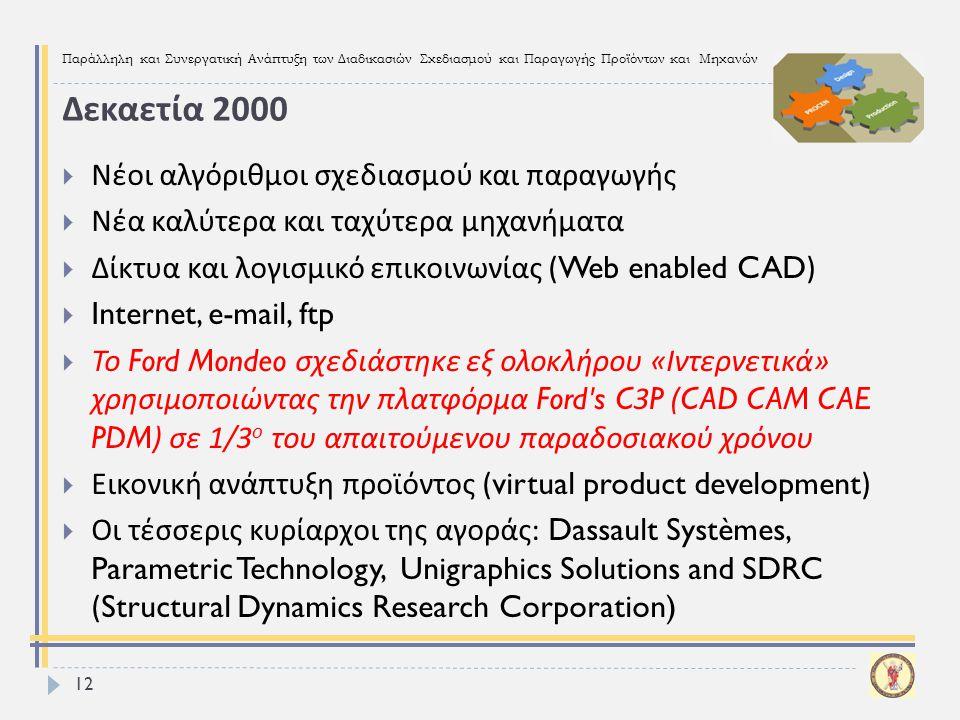 Παράλληλη και Συνεργατική Ανάπτυξη των Διαδικασιών Σχεδιασμού και Παραγωγής Προϊόντων και Μηχανών Δεκαετία 2000  Νέοι αλγόριθμοι σχεδιασμού και παραγ
