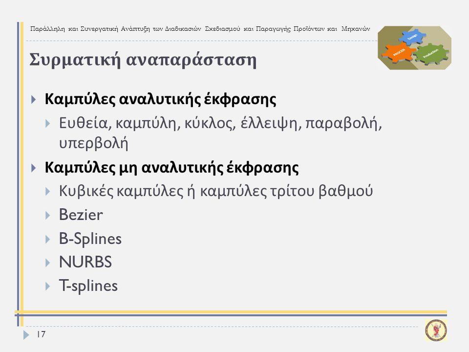 Παράλληλη και Συνεργατική Ανάπτυξη των Διαδικασιών Σχεδιασμού και Παραγωγής Προϊόντων και Μηχανών 17  Καμπύλες αναλυτικής έκφρασης  Ευθεία, καμπύλη,
