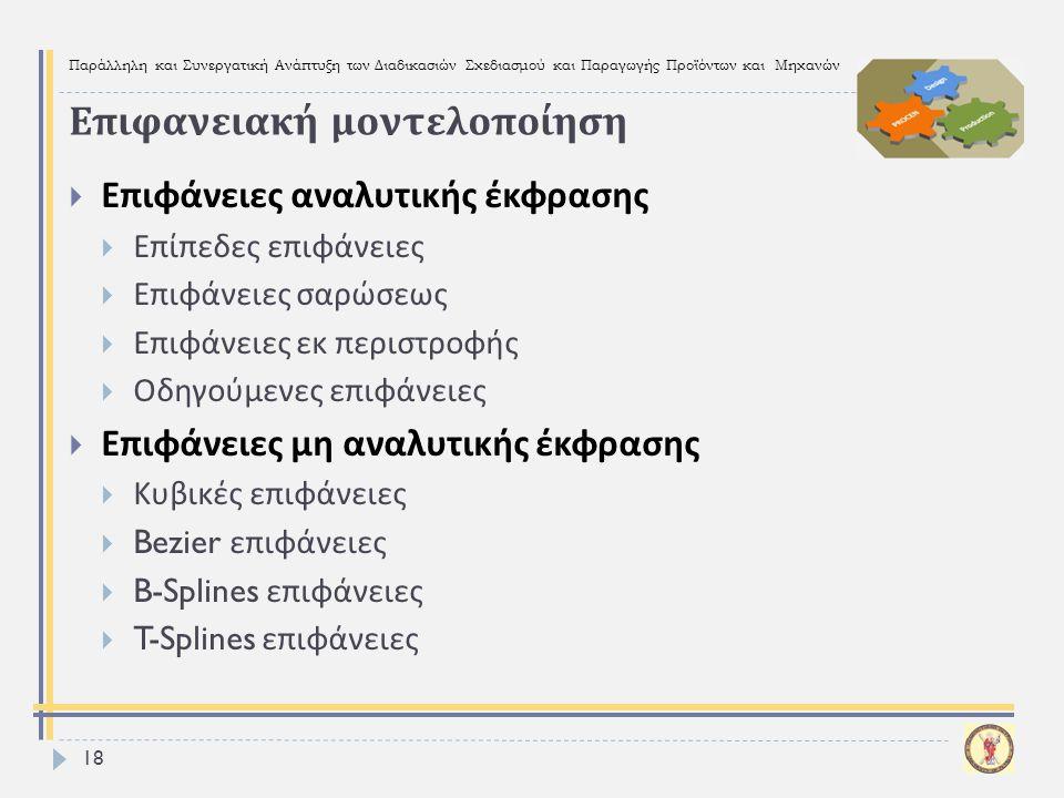 Παράλληλη και Συνεργατική Ανάπτυξη των Διαδικασιών Σχεδιασμού και Παραγωγής Προϊόντων και Μηχανών 18  Επιφάνειες αναλυτικής έκφρασης  Επίπεδες επιφά