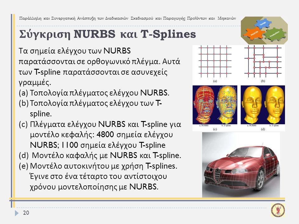 Παράλληλη και Συνεργατική Ανάπτυξη των Διαδικασιών Σχεδιασμού και Παραγωγής Προϊόντων και Μηχανών 20 Σύγκριση NURBS και T-Splines Τα σημεία ελέγχου τω
