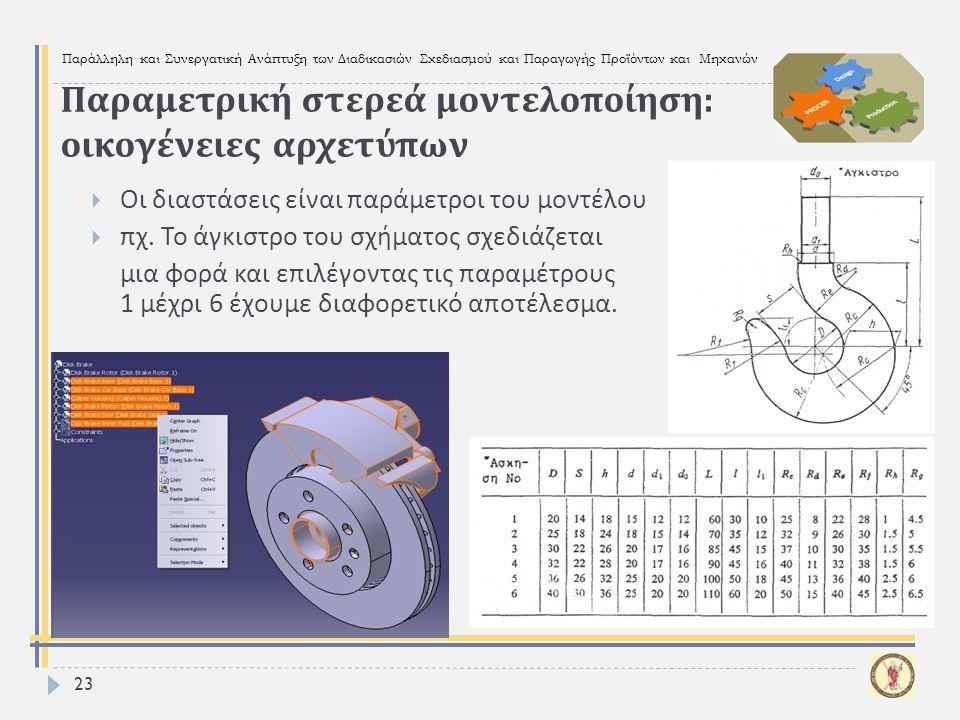 Παράλληλη και Συνεργατική Ανάπτυξη των Διαδικασιών Σχεδιασμού και Παραγωγής Προϊόντων και Μηχανών 23  Οι διαστάσεις είναι παράμετροι του μοντέλου  π